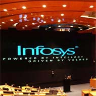 Key events for Infosys since inception